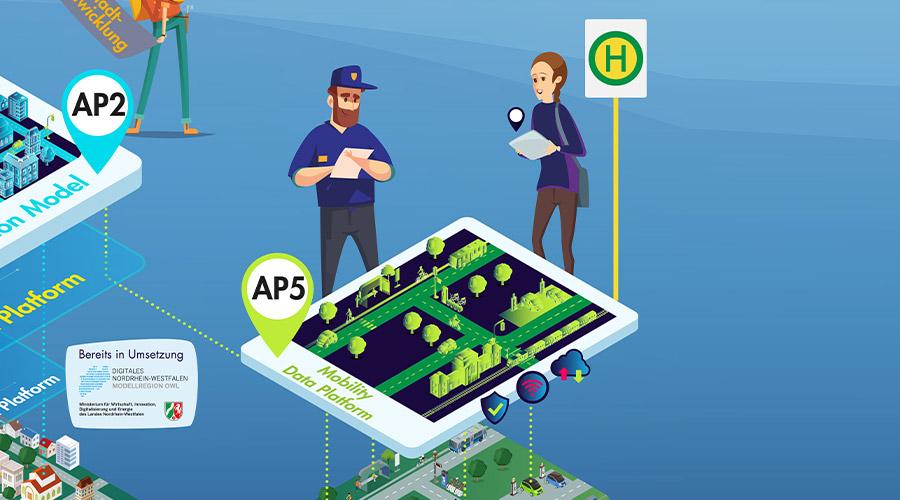 Zur Kategorie: Mobility Data Platform (AP5).